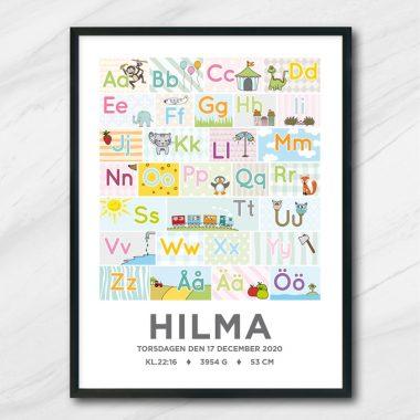 Alfabetet bokstäver med namn och födelsedata