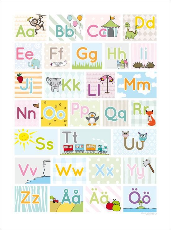 bokstäver alfabet tavla